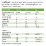 Nutričné hodnoty produktu Supergreens