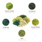 Zloženie produktu Supergreens