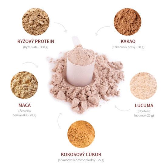 Ingrediencie superproteinu