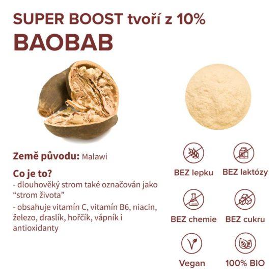 baobab infografika superboost