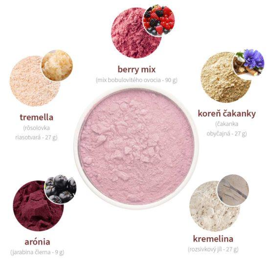 Ingrediencie produktu Superbeauty