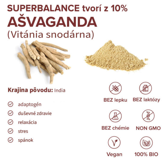 Informácie o ingrediencii ašvaganda