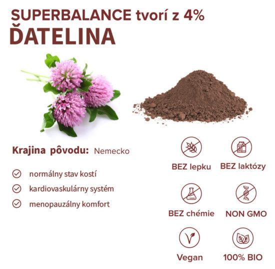 Informácie o ingrediencii ďatelina