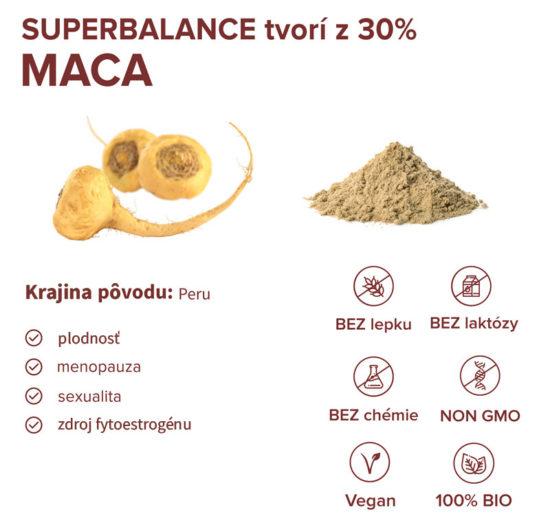 Informácie o ingrediencii maca