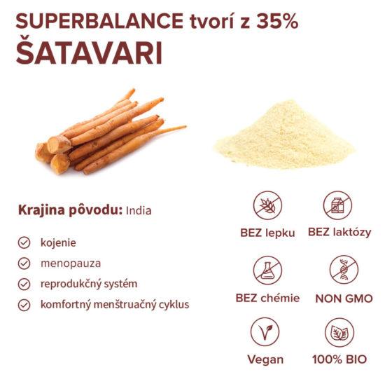 Informácie o ingrediencii šatavari