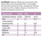 Výživové údaje k produktu Superbalance