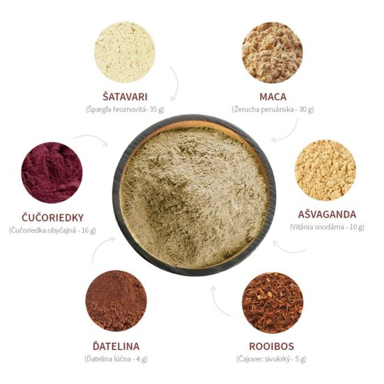Ingrediencie produktu Superbalance